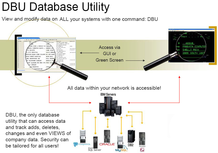 DBU - the original database utility